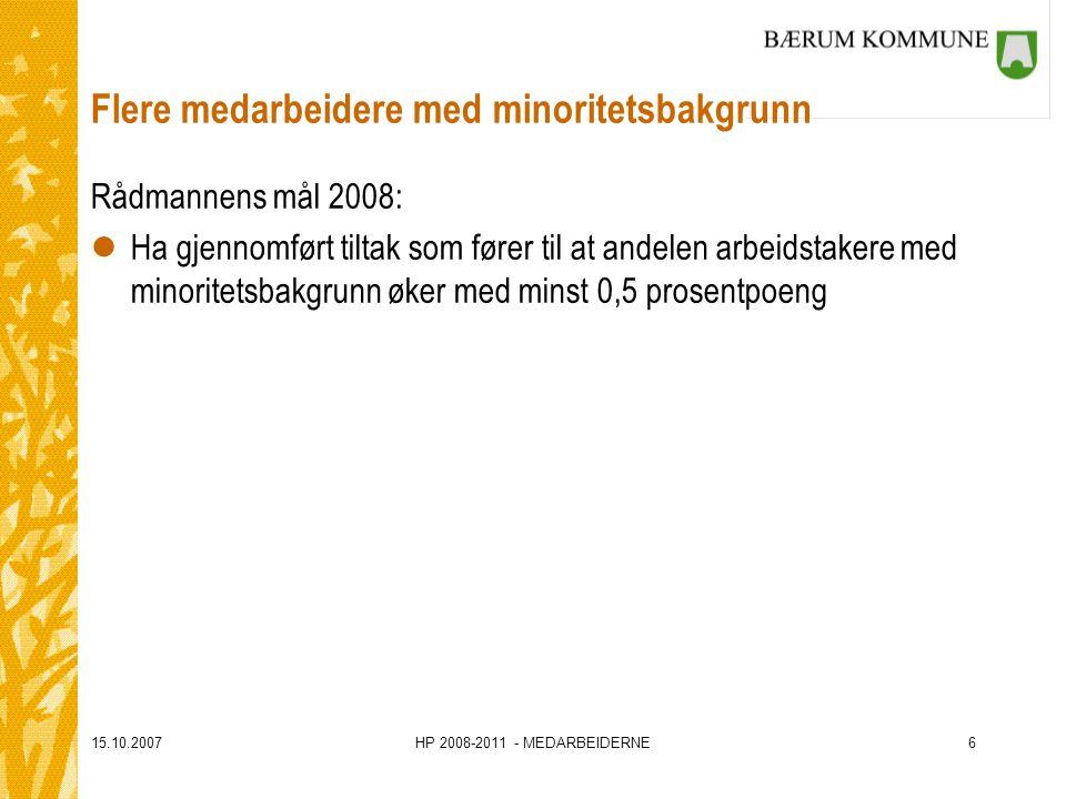 15.10.2007HP 2008-2011 - MEDARBEIDERNE6 Flere medarbeidere med minoritetsbakgrunn Rådmannens mål 2008: lHa gjennomført tiltak som fører til at andelen arbeidstakere med minoritetsbakgrunn øker med minst 0,5 prosentpoeng