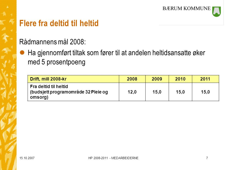 15.10.2007HP 2008-2011 - MEDARBEIDERNE7 Flere fra deltid til heltid Rådmannens mål 2008: lHa gjennomført tiltak som fører til at andelen heltidsansatt