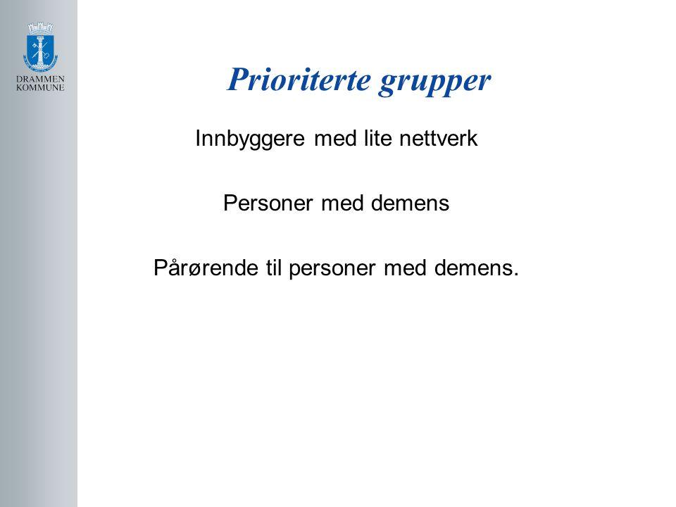 Prioriterte grupper Innbyggere med lite nettverk Personer med demens Pårørende til personer med demens.