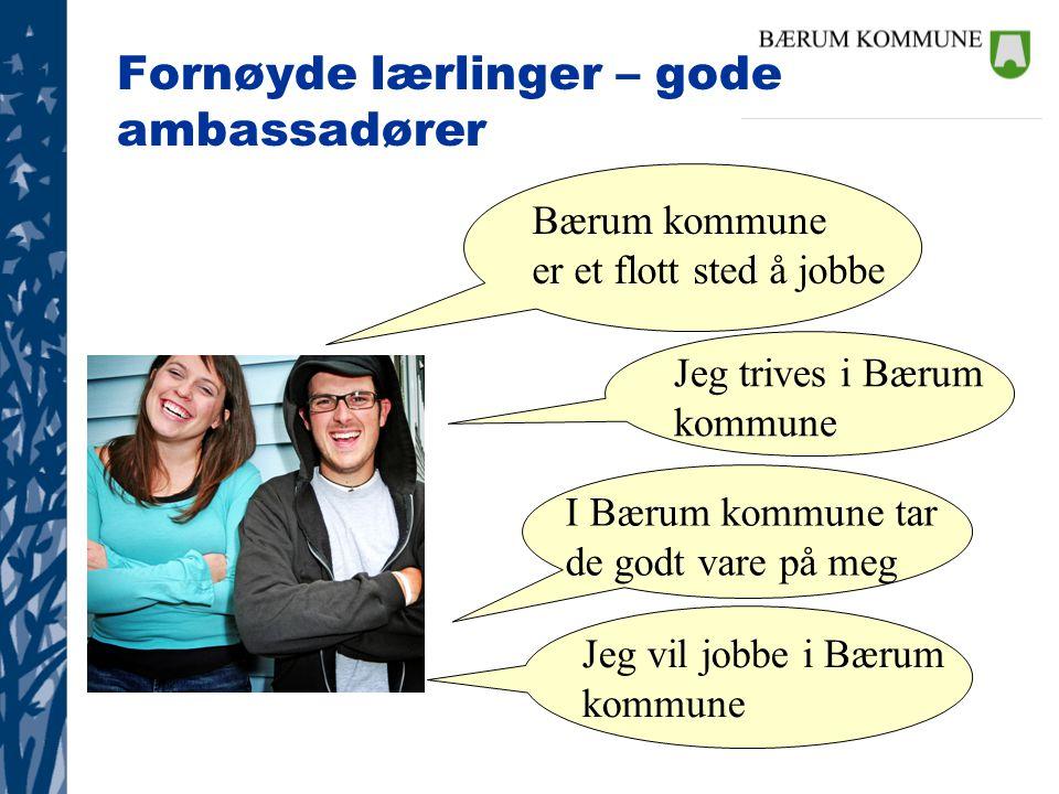 Fornøyde lærlinger – gode ambassadører Bærum kommune er et flott sted å jobbe I Bærum kommune tar de godt vare på meg Jeg vil jobbe i Bærum kommune Jeg trives i Bærum kommune