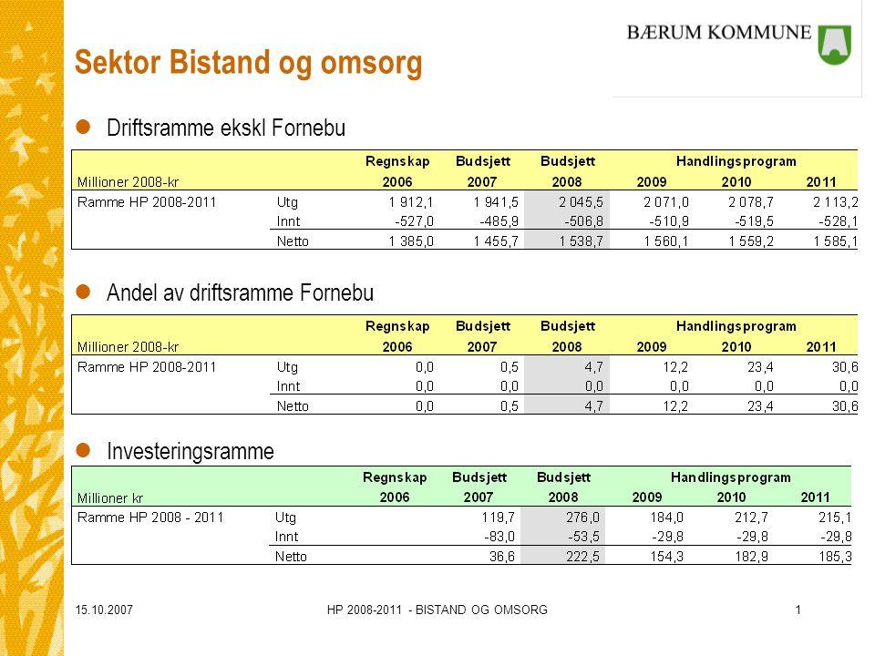 15.10.2007HP 2008-2011 - BISTAND OG OMSORG1 Sektor Bistand og omsorg lDriftsramme ekskl Fornebu lAndel av driftsramme Fornebu lInvesteringsramme