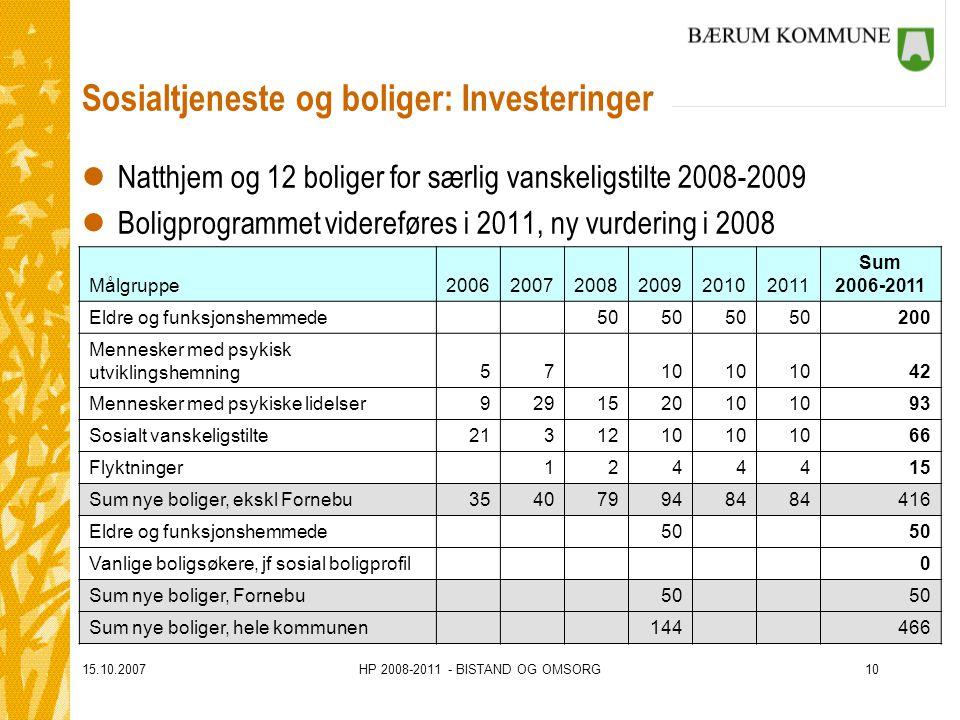 15.10.2007HP 2008-2011 - BISTAND OG OMSORG10 Sosialtjeneste og boliger: Investeringer lNatthjem og 12 boliger for særlig vanskeligstilte 2008-2009 lBo