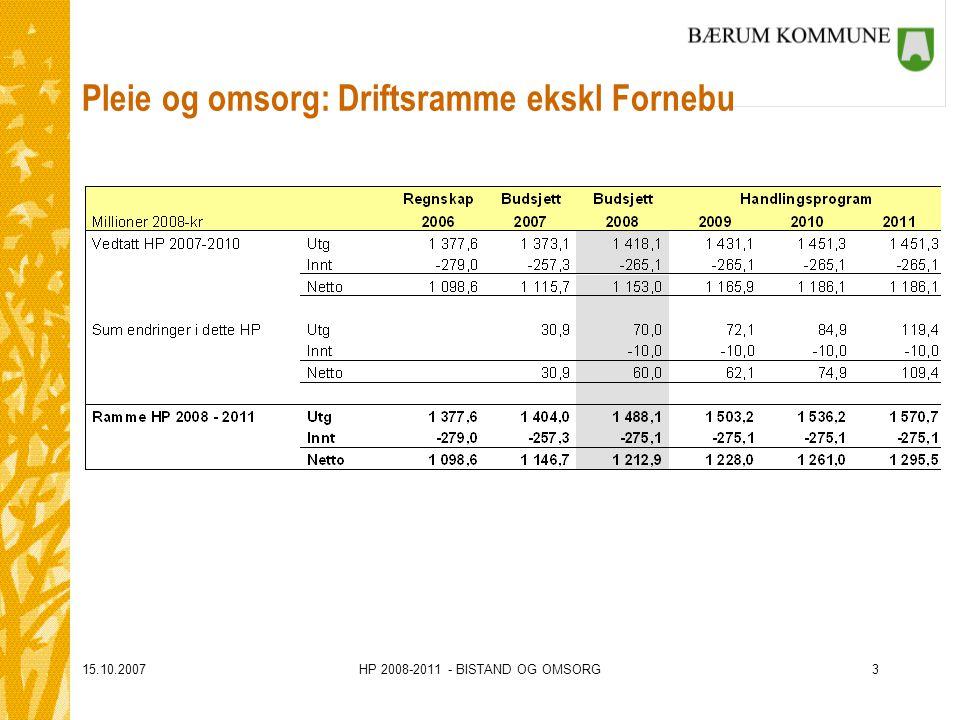 15.10.2007HP 2008-2011 - BISTAND OG OMSORG3 Pleie og omsorg: Driftsramme ekskl Fornebu