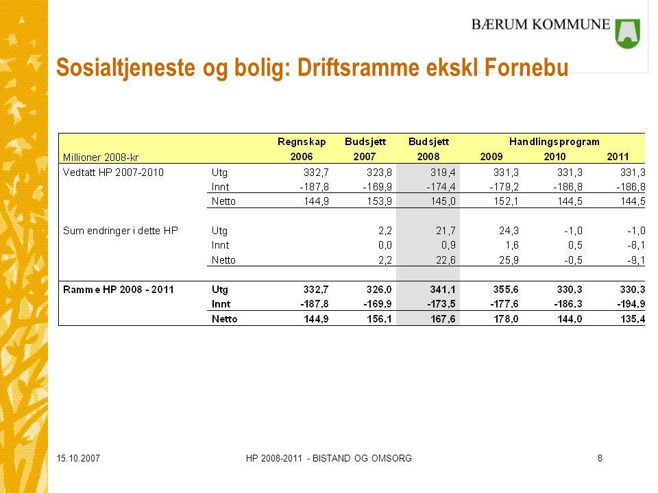 15.10.2007HP 2008-2011 - BISTAND OG OMSORG8 Sosialtjeneste og bolig: Driftsramme ekskl Fornebu