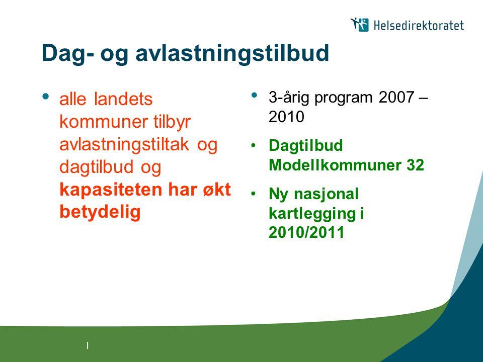 | Dag- og avlastningstilbud alle landets kommuner tilbyr avlastningstiltak og dagtilbud og kapasiteten har økt betydelig 3-årig program 2007 – 2010 Da