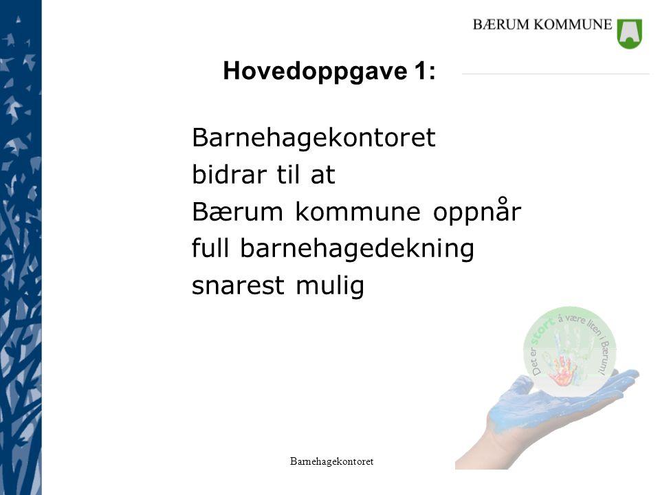 Barnehagekontoret Hovedoppgave 1: Barnehagekontoret bidrar til at Bærum kommune oppnår full barnehagedekning snarest mulig