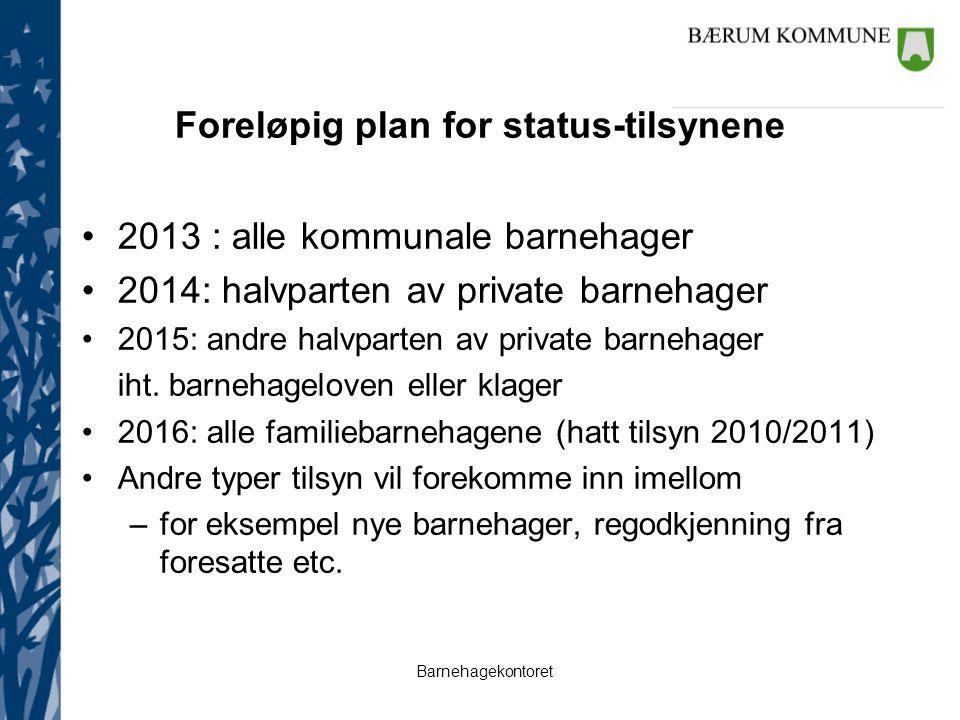 Barnehagekontoret Foreløpig plan for status-tilsynene 2013 : alle kommunale barnehager 2014: halvparten av private barnehager 2015: andre halvparten a