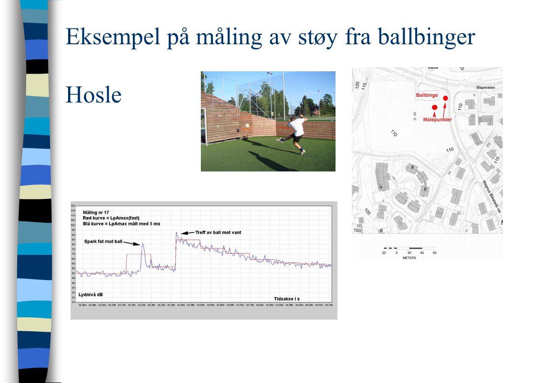 Eksempel på måling av støy fra ballbinger Hosle
