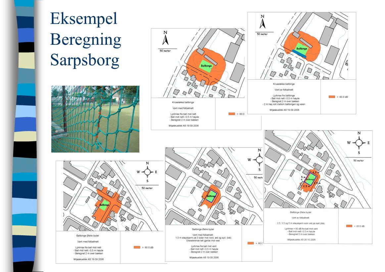 Eksempel Beregning Sarpsborg