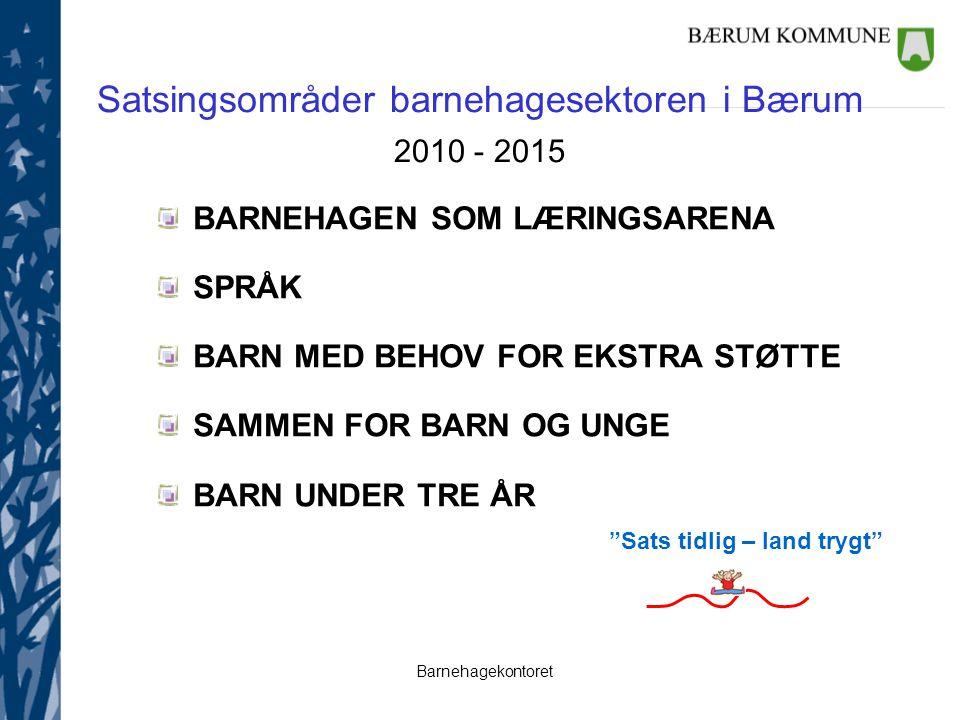 Barnehagekontoret Satsingsområder barnehagesektoren i Bærum 2010 - 2015 BARNEHAGEN SOM LÆRINGSARENA SPRÅK BARN MED BEHOV FOR EKSTRA STØTTE SAMMEN FOR BARN OG UNGE BARN UNDER TRE ÅR Sats tidlig – land trygt