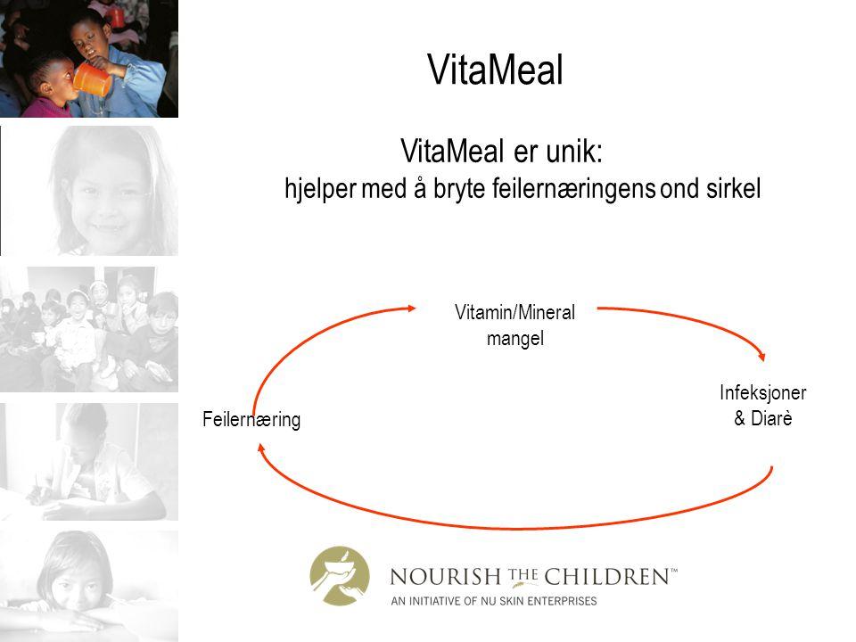 Feilernæring Vitamin/Mineral mangel Infeksjoner & Diarè VitaMeal VitaMeal er unik: hjelper med å bryte feilernæringens ond sirkel