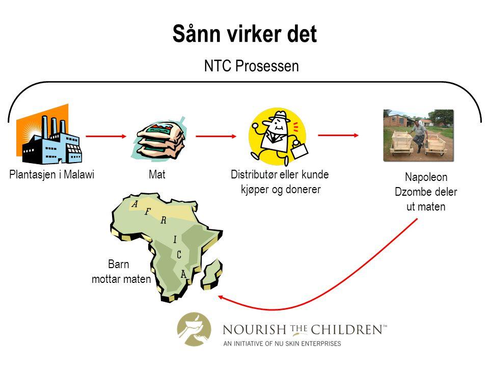 NTC Prosessen Plantasjen i MalawiMatDistributør eller kunde kjøper og donerer Napoleon Dzombe deler ut maten Barn mottar maten Sånn virker det