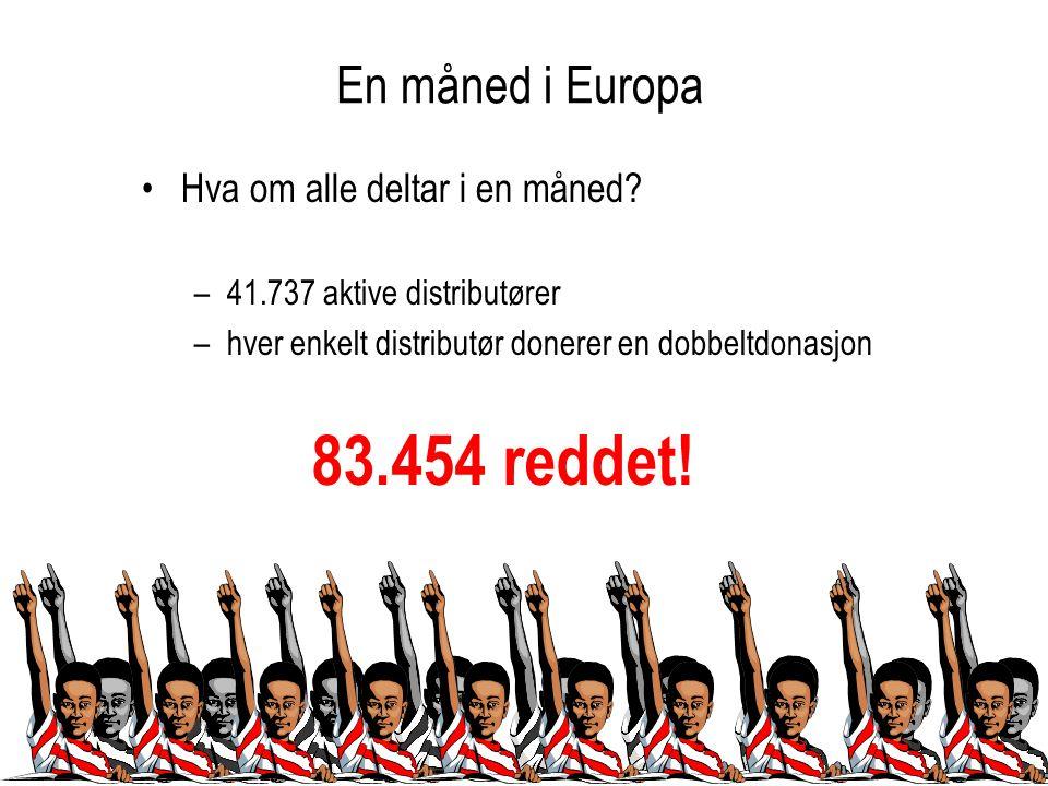 En måned i Europa Hva om alle deltar i en måned? –41.737 aktive distributører –hver enkelt distributør donerer en dobbeltdonasjon 83.454 reddet!