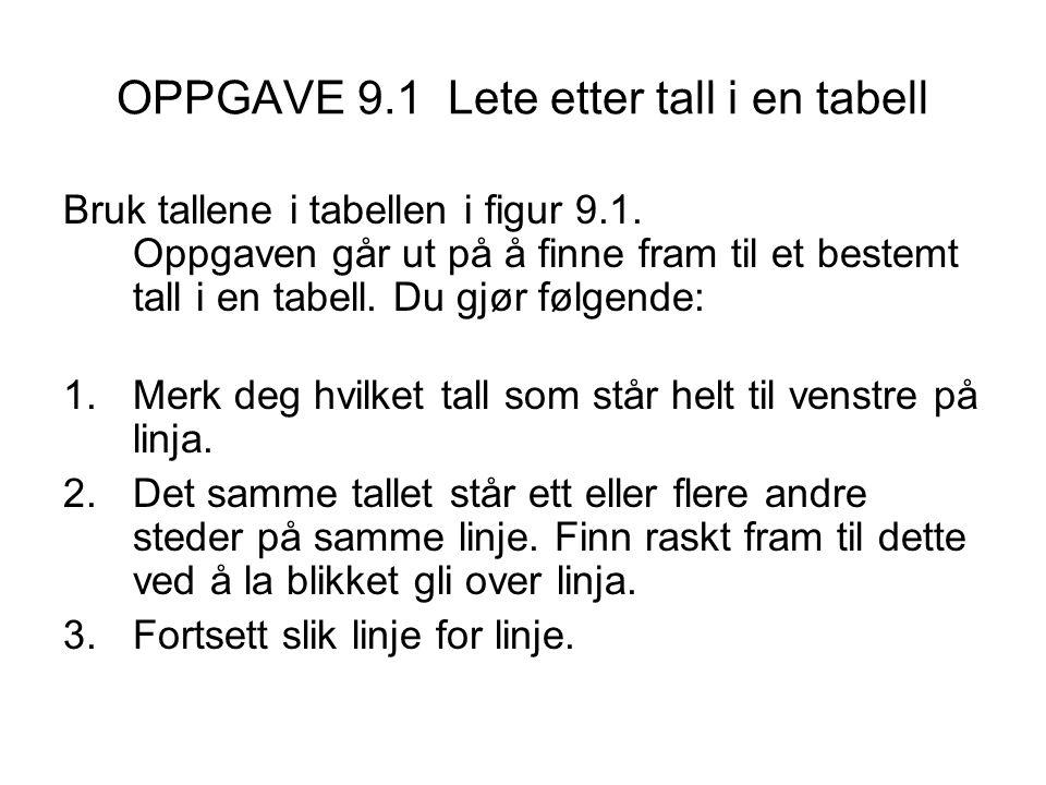 OPPGAVE 9.1 Lete etter tall i en tabell Bruk tallene i tabellen i figur 9.1. Oppgaven går ut på å finne fram til et bestemt tall i en tabell. Du gjør