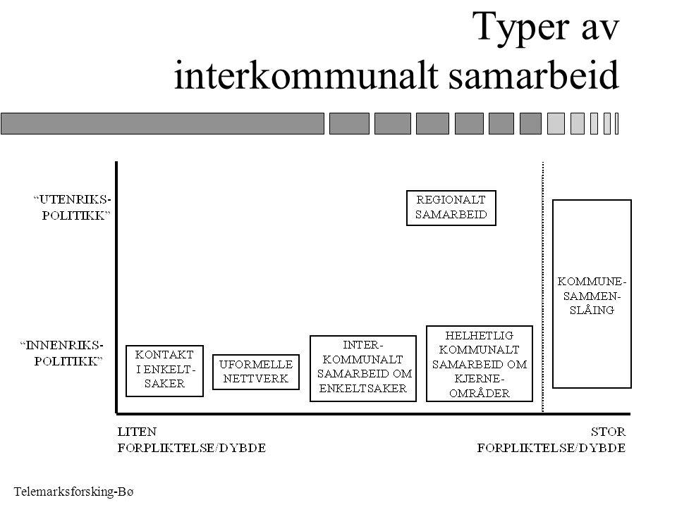 Telemarksforsking-Bø Typer av interkommunalt samarbeid