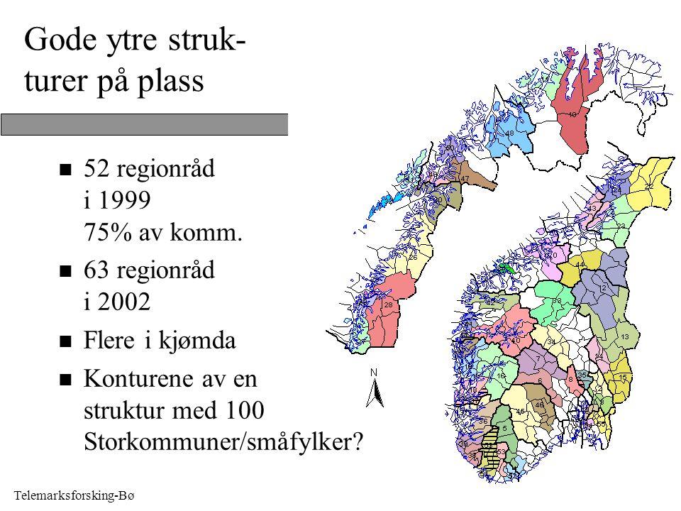Telemarksforsking-Bø Gode ytre struk- turer på plass n 52 regionråd i 1999 75% av komm. n 63 regionråd i 2002 n Flere i kjømda n Konturene av en struk