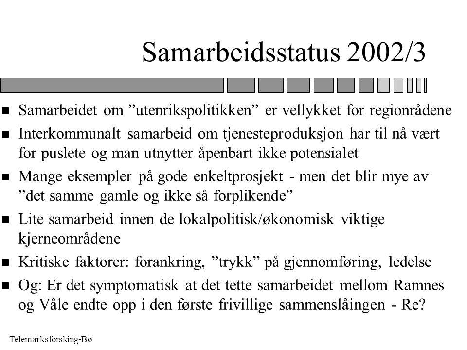 """Telemarksforsking-Bø Samarbeidsstatus 2002/3 n Samarbeidet om """"utenrikspolitikken"""" er vellykket for regionrådene n Interkommunalt samarbeid om tjenest"""