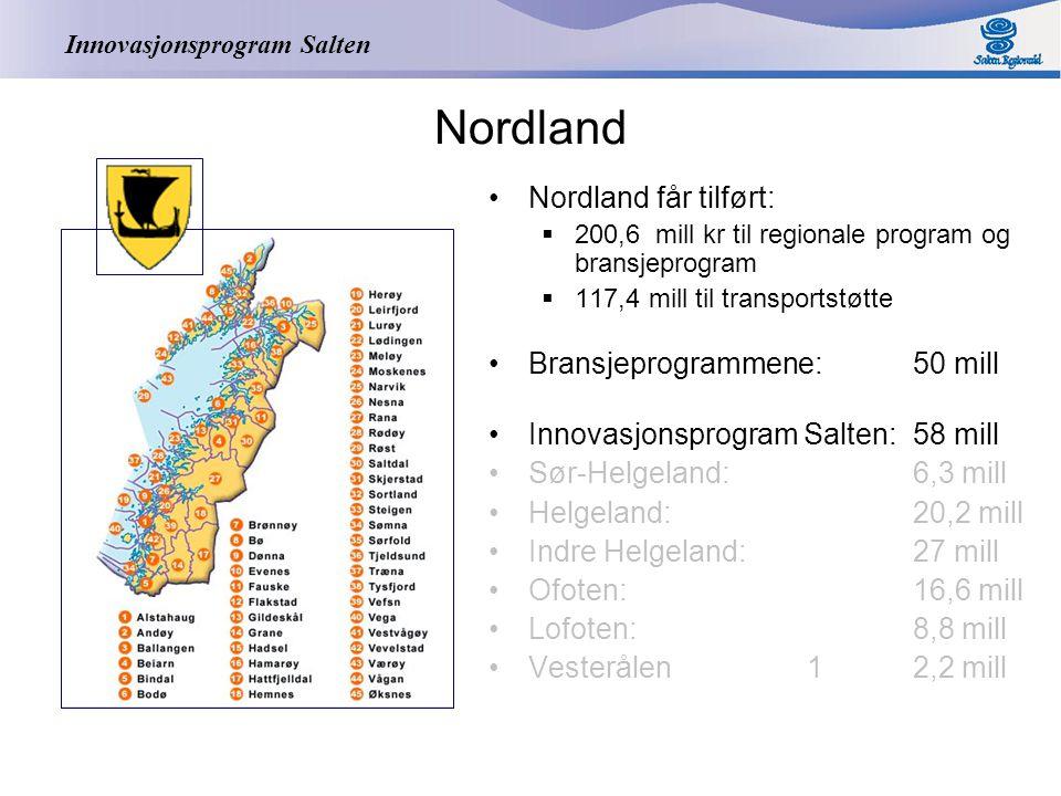 Innovasjonsprogram Salten Nordland får tilført:  200,6 mill kr til regionale program og bransjeprogram  117,4 mill til transportstøtte Bransjeprogrammene: 50 mill Innovasjonsprogram Salten: 58 mill Sør-Helgeland: 6,3 mill Helgeland: 20,2 mill Indre Helgeland: 27 mill Ofoten: 16,6 mill Lofoten: 8,8 mill Vesterålen 12,2 mill Nordland