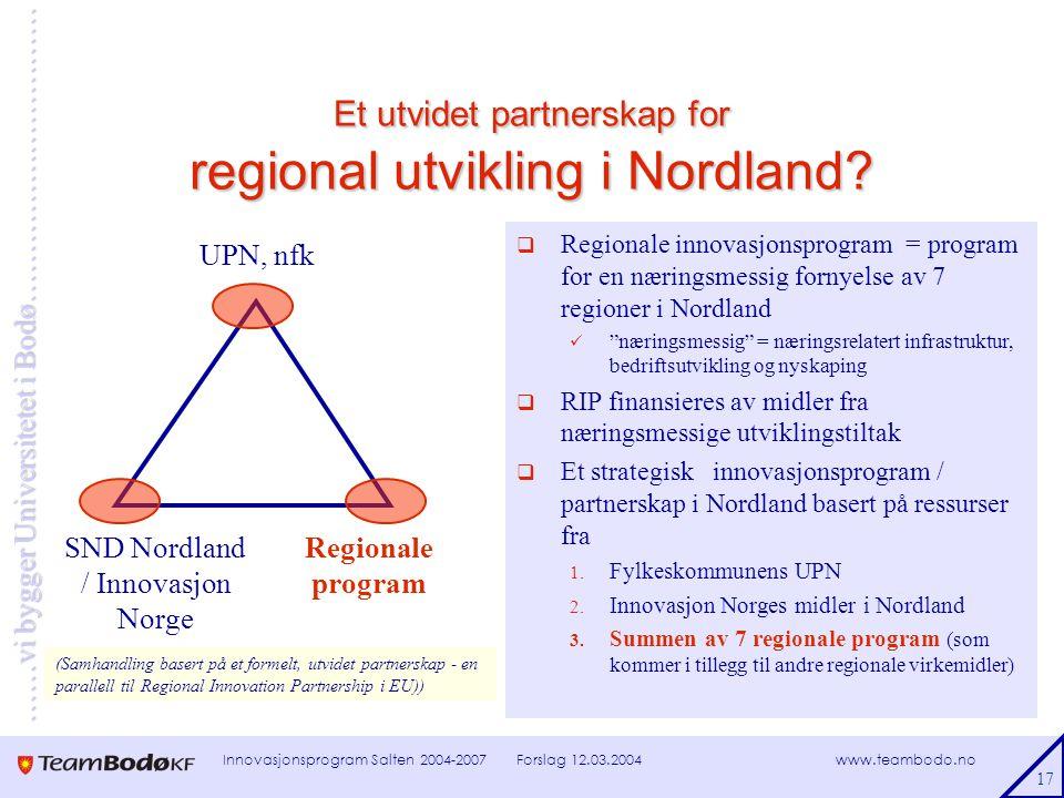 www.teambodo.no ……vi bygger Universitetet i Bodø………………………… Forslag 12.03.2004Innovasjonsprogram Salten 2004-2007 17 Et utvidet partnerskap for regional utvikling i Nordland.