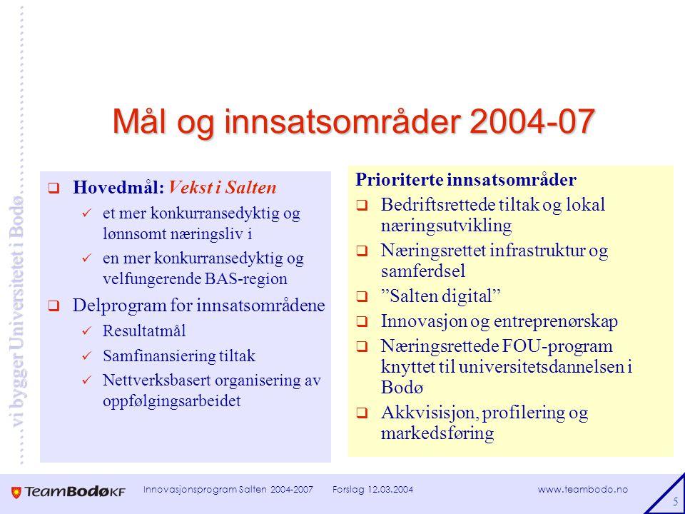 www.teambodo.no ……vi bygger Universitetet i Bodø………………………… Forslag 12.03.2004Innovasjonsprogram Salten 2004-2007 6 Innovasjonsprogrammets strategier  Regional samhandling om næringsutvikling, innovasjon og entreprenørskap  Fokus på utviklingspotensialet i nærings- og arbeidsliv  Utvikle nasjonalt ledende næringsklynger og kompetansemiljø der Salten har fortrinn  Forankring til lokale næringsliv, -planer og utviklingsmiljø  Vitalisere lokal næringsutvikling gjennom nettverksløsninger og fordelings av ansvar i regionen