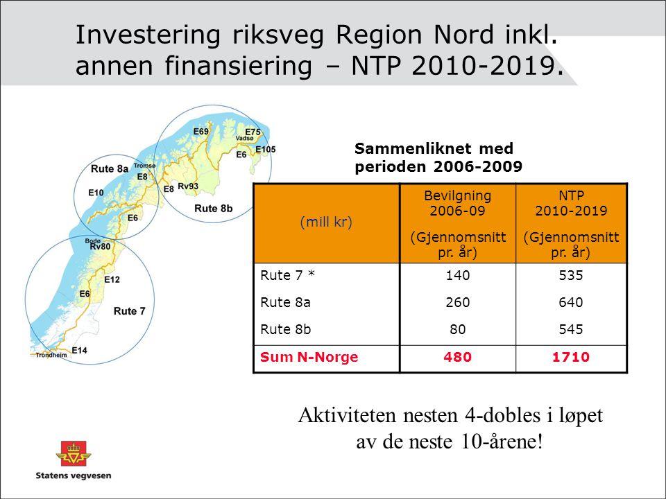 Investering riksveg Region Nord inkl. annen finansiering – NTP 2010-2019. (mill kr) Bevilgning 2006-09 (Gjennomsnitt pr. år) NTP 2010-2019 (Gjennomsni