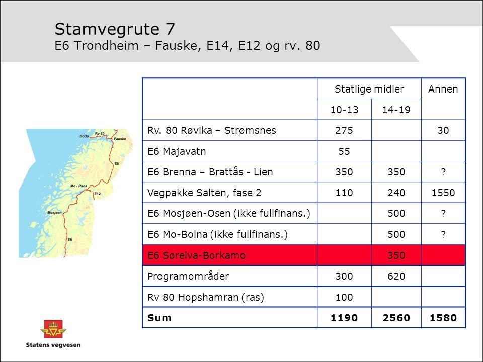 Stamvegrute 7 E6 Trondheim – Fauske, E14, E12 og rv. 80 Statlige midlerAnnen 10-1314-19 Rv. 80 Røvika – Strømsnes27530 E6 Majavatn55 E6 Brenna – Bratt