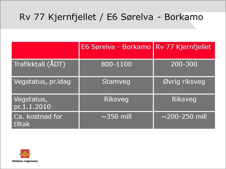 Rv 77 Kjernfjellet / E6 Sørelva - Borkamo E6 Sørelva - BorkamoRv 77 Kjernfjellet Trafikktall (ÅDT)800-1100200-300 Vegstatus, pr.idagStamvegØvrig riksv