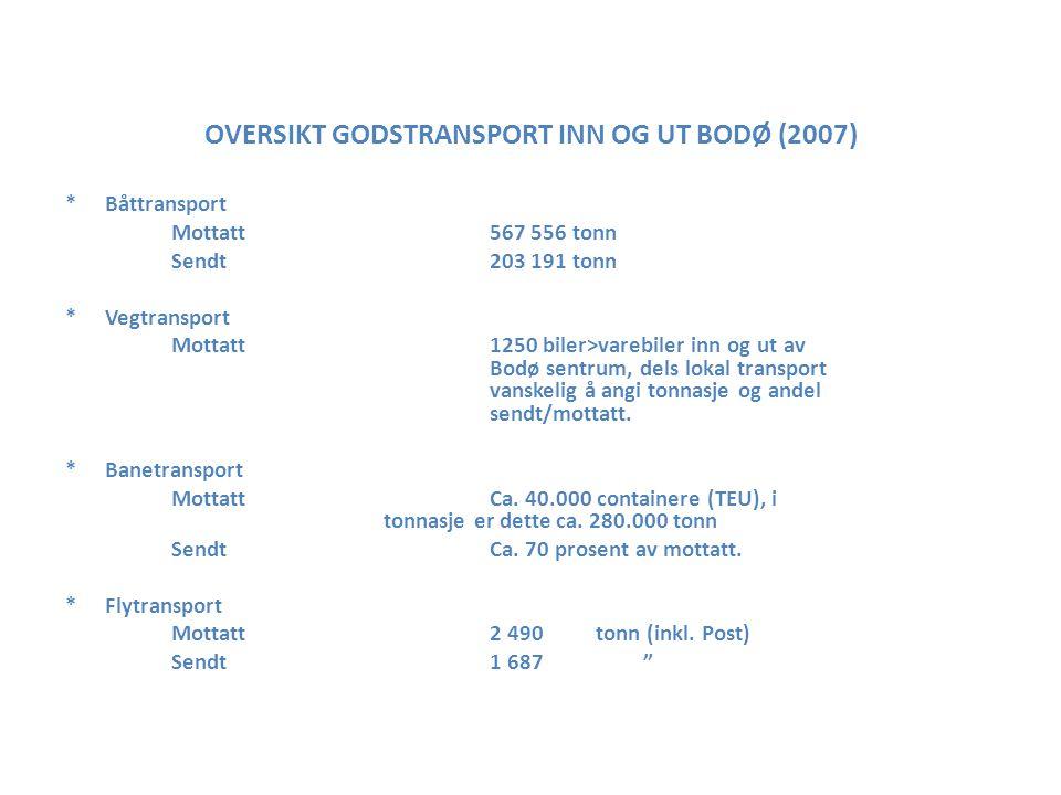 OVERSIKT GODSTRANSPORT INN OG UT BODØ (2007) *Båttransport Mottatt567 556 tonn Sendt203 191 tonn *Vegtransport Mottatt1250 biler>varebiler inn og ut av Bodø sentrum, dels lokal transport vanskelig å angi tonnasje og andel sendt/mottatt.