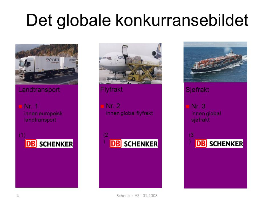 4Schenker AS I 01.2008 Det globale konkurransebildet Landtransport Nr. 1 innen europeisk landtransport (1) Sjøfrakt Nr. 3 innen global sjøfrakt (3 ) F