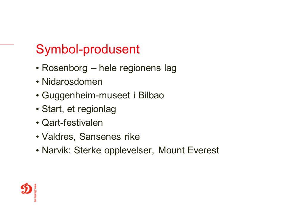 Symbol-produsent Rosenborg – hele regionens lag Nidarosdomen Guggenheim-museet i Bilbao Start, et regionlag Qart-festivalen Valdres, Sansenes rike Nar