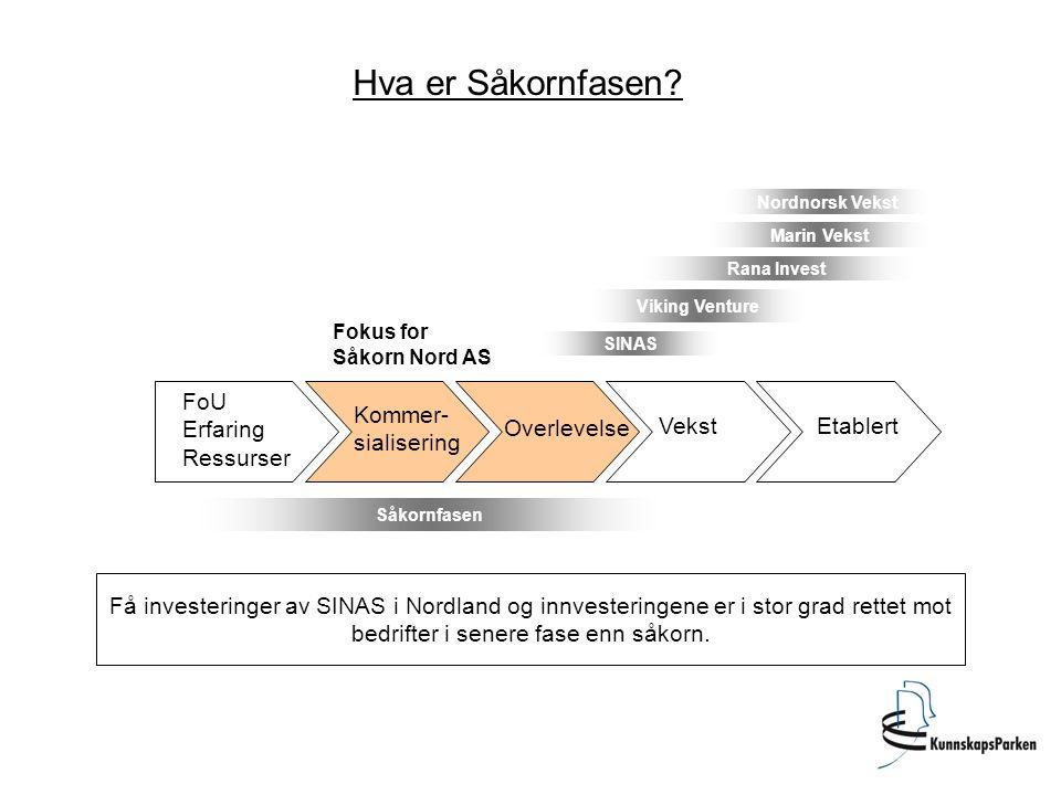 Hva er Såkornfasen? FoU Erfaring Ressurser Kommer- sialisering VekstEtablert Overlevelse Såkornfasen Fokus for Såkorn Nord AS SINAS Nordnorsk Vekst Ma