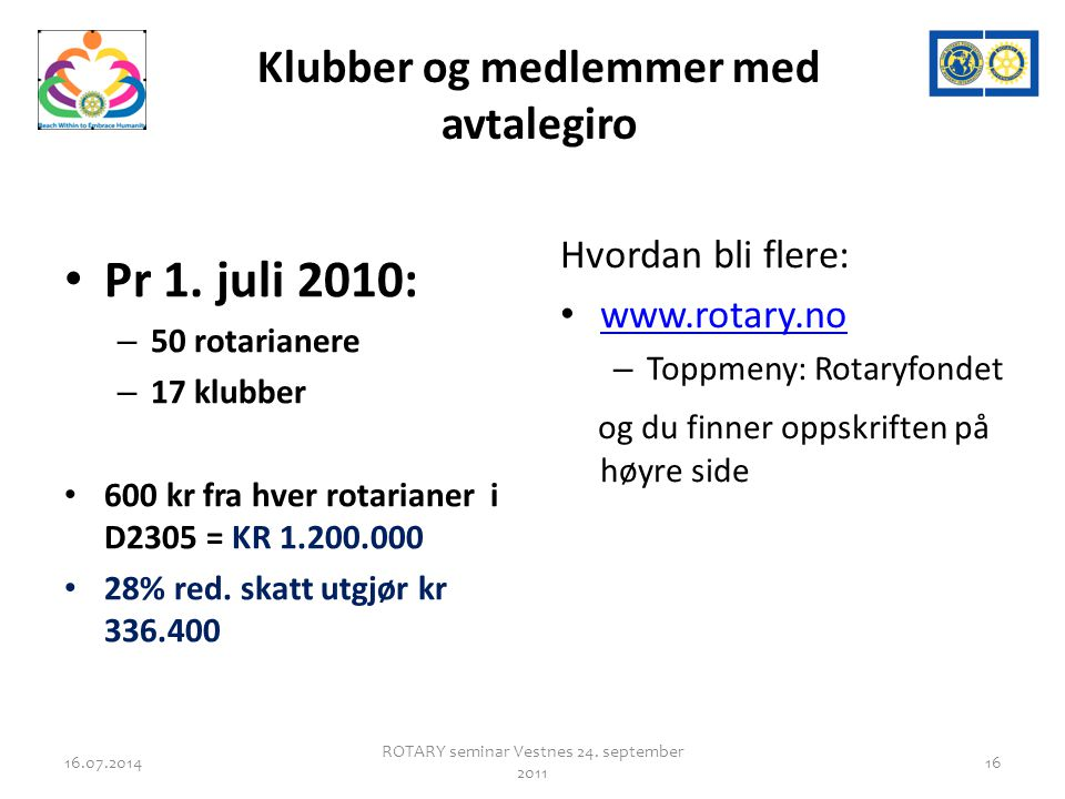 Klubber og medlemmer med avtalegiro Pr 1. juli 2010: – 50 rotarianere – 17 klubber 600 kr fra hver rotarianer i D2305 = KR 1.200.000 28% red. skatt ut