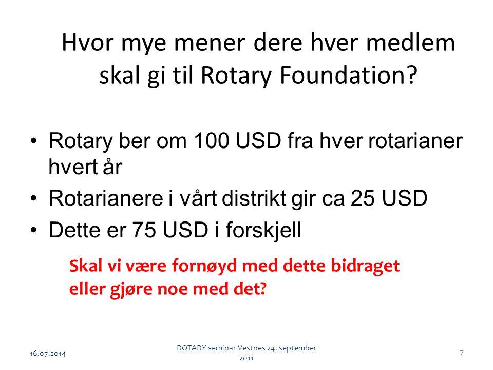 Hvor mye mener dere hver medlem skal gi til Rotary Foundation? Rotary ber om 100 USD fra hver rotarianer hvert år Rotarianere i vårt distrikt gir ca 2