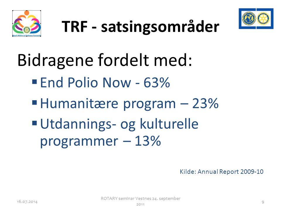TRF - satsingsområder Bidragene fordelt med:  End Polio Now - 63%  Humanitære program – 23%  Utdannings- og kulturelle programmer – 13% Kilde: Annu