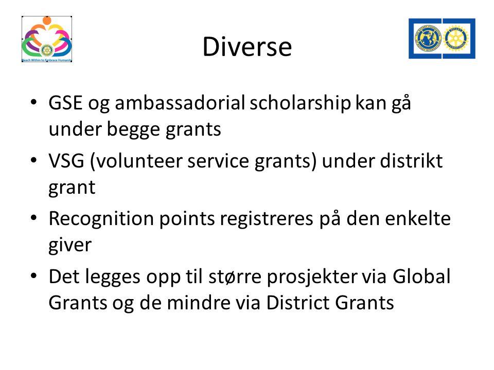 Diverse GSE og ambassadorial scholarship kan gå under begge grants VSG (volunteer service grants) under distrikt grant Recognition points registreres på den enkelte giver Det legges opp til større prosjekter via Global Grants og de mindre via District Grants
