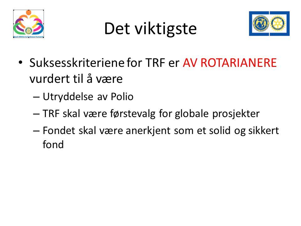 Det viktigste Suksesskriteriene for TRF er AV ROTARIANERE vurdert til å være – Utryddelse av Polio – TRF skal være førstevalg for globale prosjekter – Fondet skal være anerkjent som et solid og sikkert fond