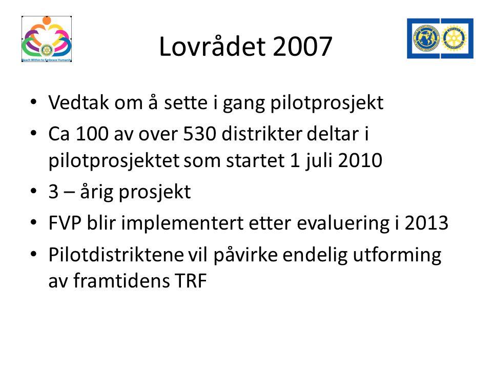 Lovrådet 2007 Vedtak om å sette i gang pilotprosjekt Ca 100 av over 530 distrikter deltar i pilotprosjektet som startet 1 juli 2010 3 – årig prosjekt FVP blir implementert etter evaluering i 2013 Pilotdistriktene vil påvirke endelig utforming av framtidens TRF