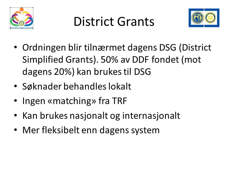 District Grants Ordningen blir tilnærmet dagens DSG (District Simplified Grants).