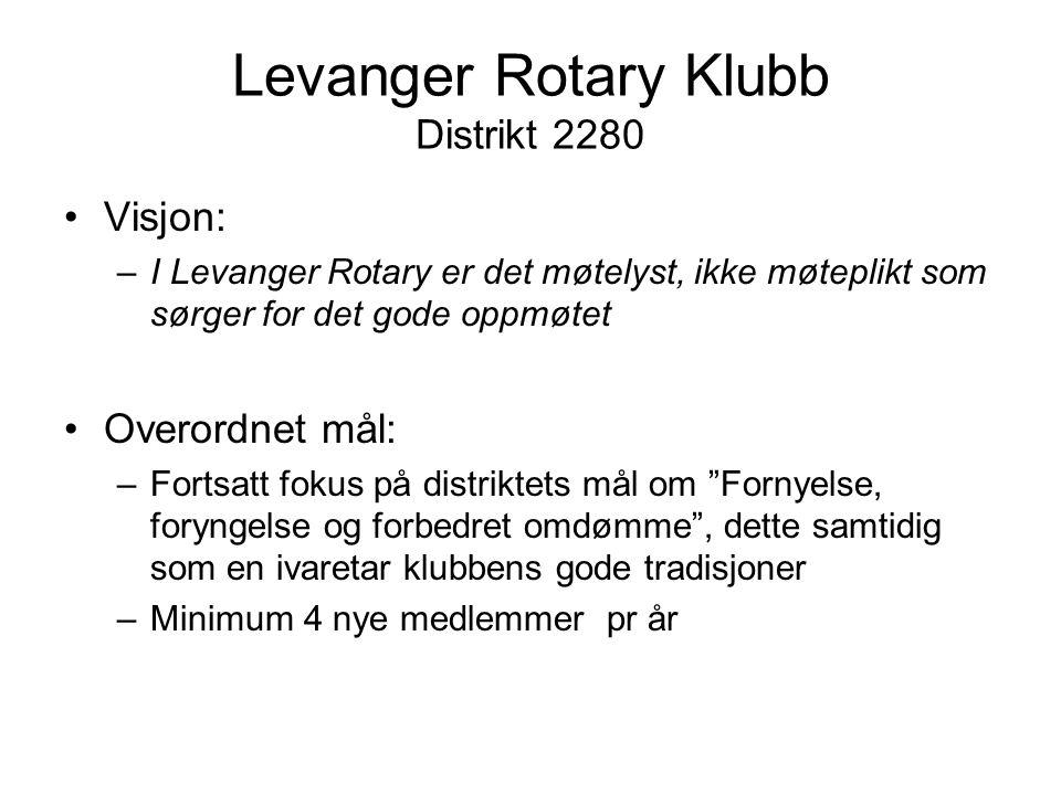 Levanger Rotary Klubb Distrikt 2280 Visjon: –I Levanger Rotary er det møtelyst, ikke møteplikt som sørger for det gode oppmøtet Overordnet mål: –Forts