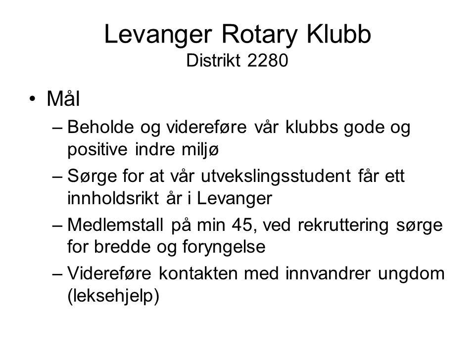 Levanger Rotary Klubb Distrikt 2280 Mål –Beholde og videreføre vår klubbs gode og positive indre miljø –Sørge for at vår utvekslingsstudent får ett in