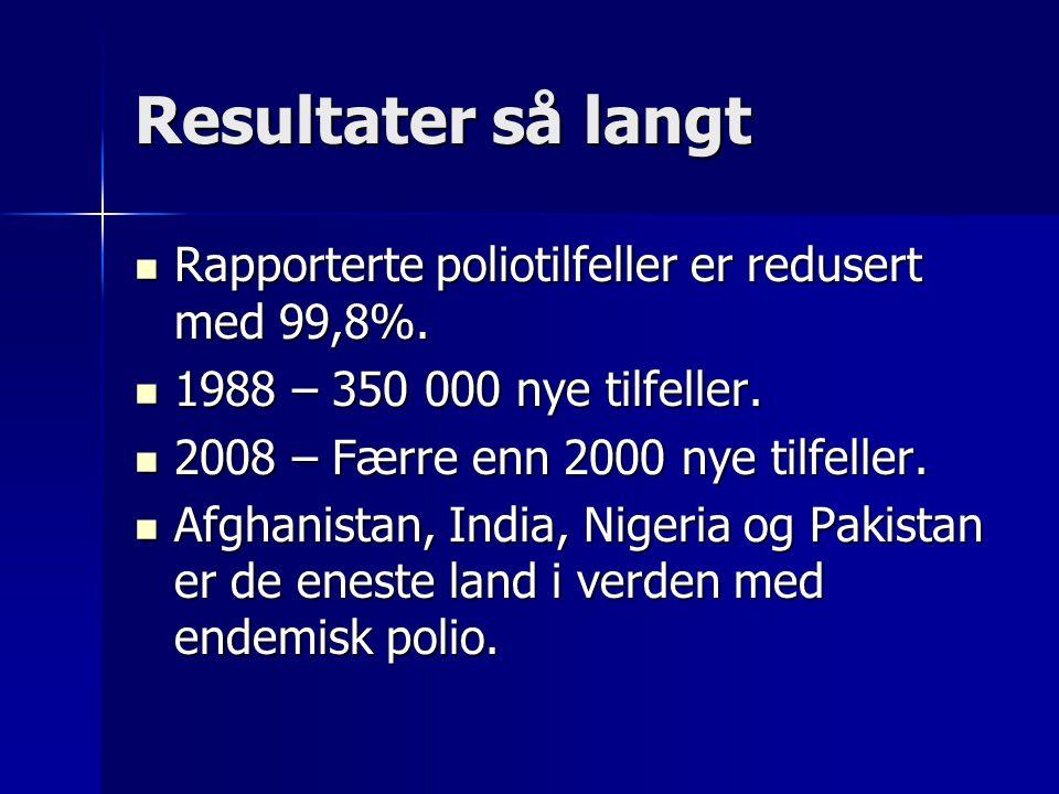 Resultater så langt Rapporterte poliotilfeller er redusert med 99,8%. Rapporterte poliotilfeller er redusert med 99,8%. 1988 – 350 000 nye tilfeller.