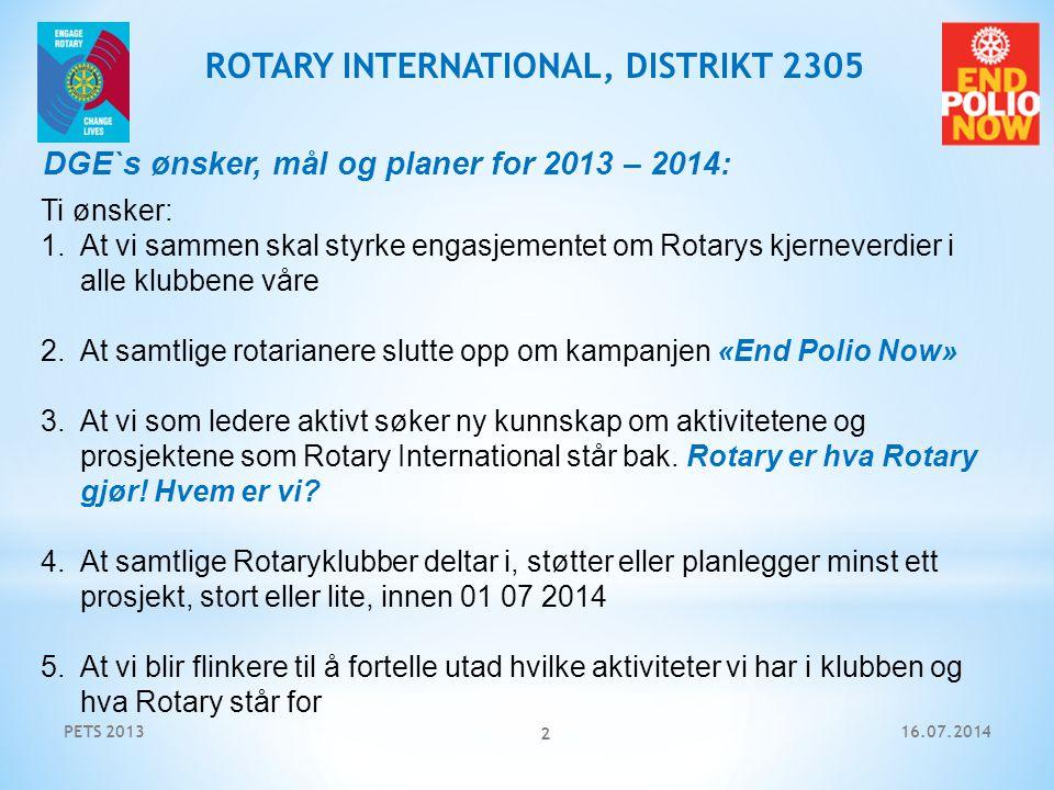 16.07.2014PETS 2013 2 ROTARY INTERNATIONAL, DISTRIKT 2305 DGE`s ønsker, mål og planer for 2013 – 2014: Ti ønsker: 1.At vi sammen skal styrke engasjementet om Rotarys kjerneverdier i alle klubbene våre 2.At samtlige rotarianere slutte opp om kampanjen «End Polio Now» 3.At vi som ledere aktivt søker ny kunnskap om aktivitetene og prosjektene som Rotary International står bak.