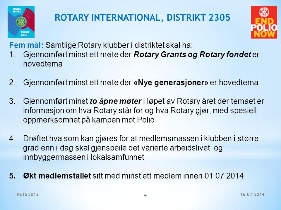 16.07.2014PETS 2013 4 ROTARY INTERNATIONAL, DISTRIKT 2305 Fem mål: Samtlige Rotary klubber i distriktet skal ha: 1.Gjennomført minst ett møte der Rotary Grants og Rotary fondet er hovedtema 2.Gjennomført minst ett møte der «Nye generasjoner» er hovedtema 3.Gjennomført minst to åpne møter i løpet av Rotary året der temaet er informasjon om hva Rotary står for og hva Rotary gjør, med spesiell oppmerksomhet på kampen mot Polio 4.Drøftet hva som kan gjøres for at medlemsmassen i klubben i større grad enn i dag skal gjenspeile det varierte arbeidslivet og innbyggermassen i lokalsamfunnet 5.Økt medlemstallet sitt med minst ett medlem innen 01 07 2014