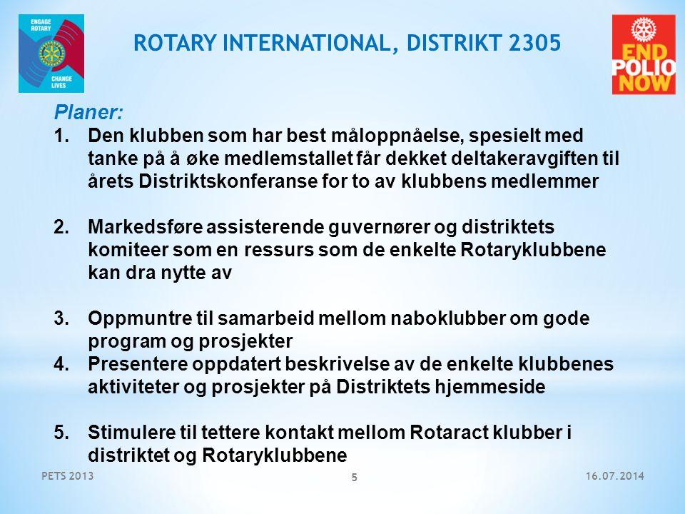 16.07.2014PETS 2013 5 ROTARY INTERNATIONAL, DISTRIKT 2305 Planer: 1.Den klubben som har best måloppnåelse, spesielt med tanke på å øke medlemstallet får dekket deltakeravgiften til årets Distriktskonferanse for to av klubbens medlemmer 2.Markedsføre assisterende guvernører og distriktets komiteer som en ressurs som de enkelte Rotaryklubbene kan dra nytte av 3.Oppmuntre til samarbeid mellom naboklubber om gode program og prosjekter 4.Presentere oppdatert beskrivelse av de enkelte klubbenes aktiviteter og prosjekter på Distriktets hjemmeside 5.Stimulere til tettere kontakt mellom Rotaract klubber i distriktet og Rotaryklubbene