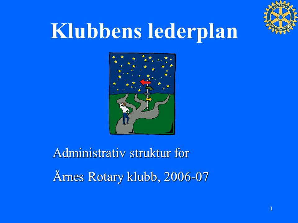 1 Klubbens lederplan Administrativ struktur for Årnes Rotary klubb, 2006-07