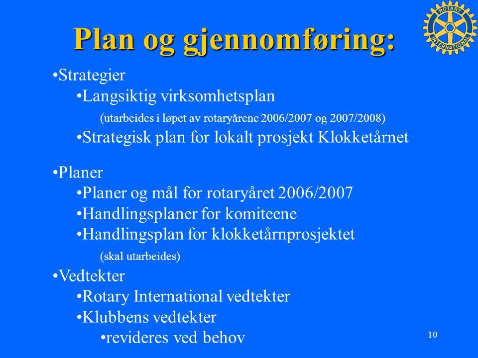 10 Plan og gjennomføring: Strategier Langsiktig virksomhetsplan (utarbeides i løpet av rotaryårene 2006/2007 og 2007/2008) Strategisk plan for lokalt