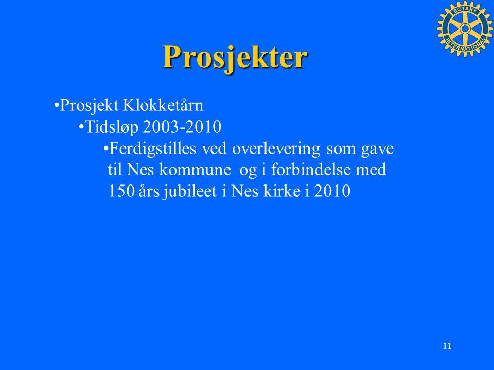 11 Prosjekter Prosjekt Klokketårn Tidsløp 2003-2010 Ferdigstilles ved overlevering som gave til Nes kommune og i forbindelse med 150 års jubileet i Ne