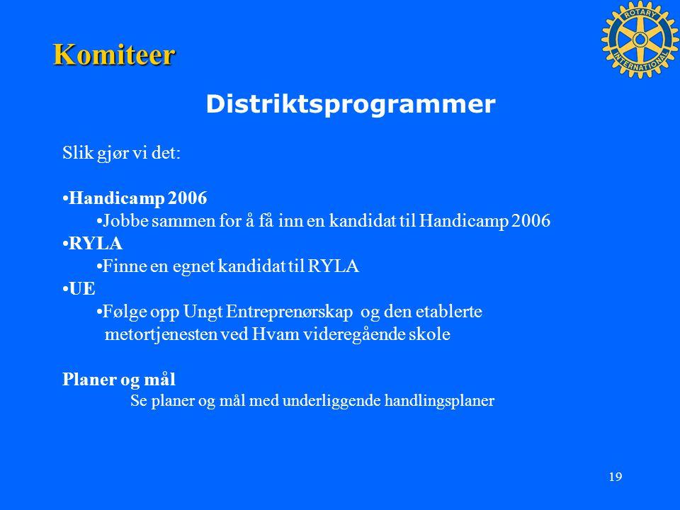 19 Komiteer Distriktsprogrammer Slik gjør vi det: Handicamp 2006 Jobbe sammen for å få inn en kandidat til Handicamp 2006 RYLA Finne en egnet kandidat
