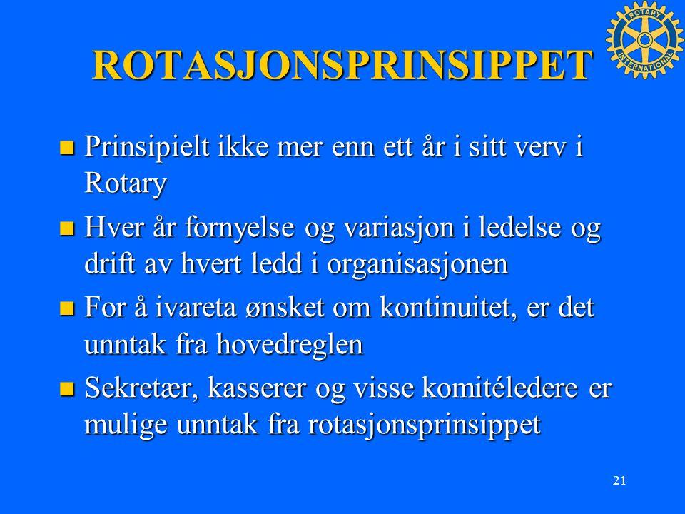 21 ROTASJONSPRINSIPPET Prinsipielt ikke mer enn ett år i sitt verv i Rotary Prinsipielt ikke mer enn ett år i sitt verv i Rotary Hver år fornyelse og