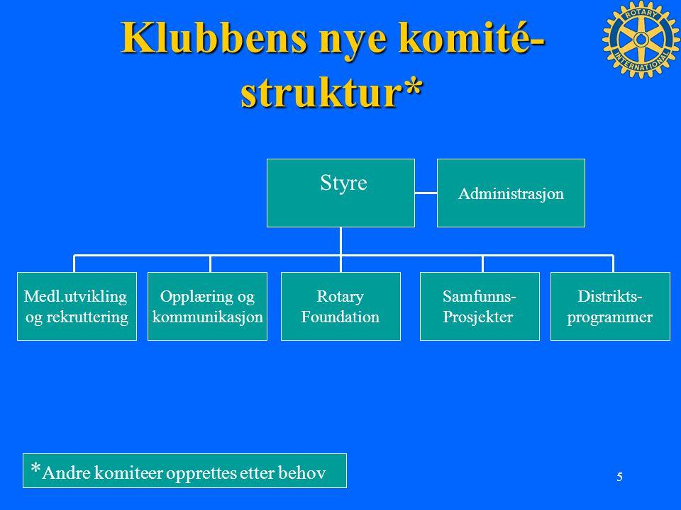 5 Klubbens nye komité- struktur* Medl.utvikling og rekruttering Opplæring og kommunikasjon Rotary Foundation Samfunns- Prosjekter Distrikts- programme
